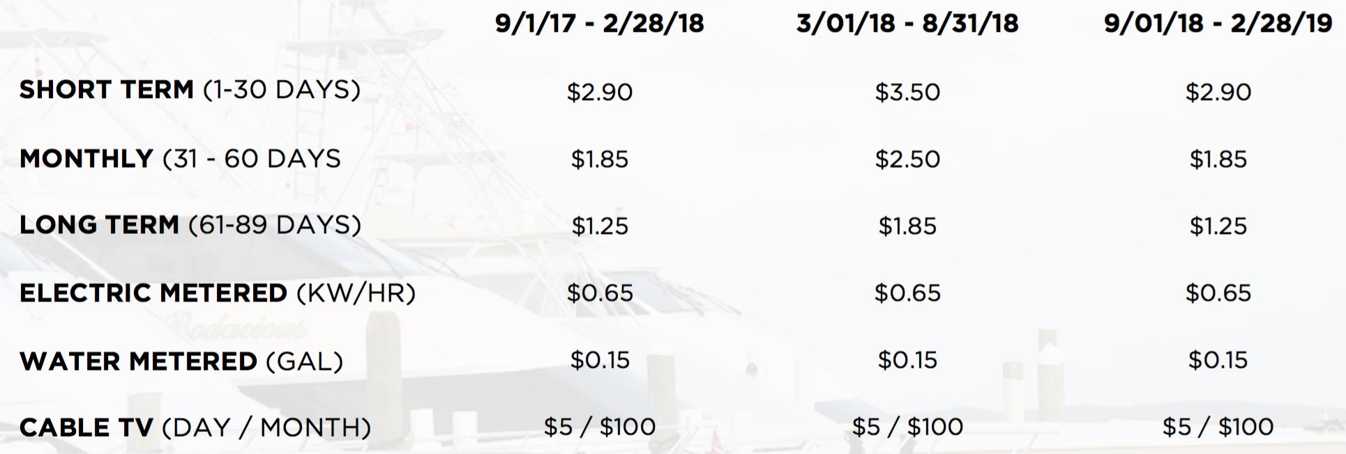 Abaco Marina Rates